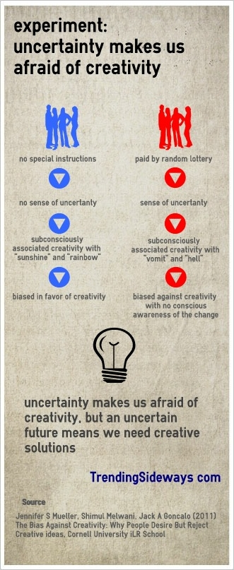 Creativity and the Science of Innovation (With Infographics)