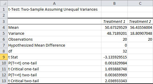 Learn Data Analysis for Excel in 2.5 Hours, Part 2: Statistical ...